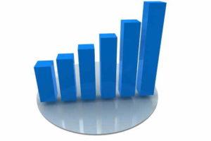 Zvýšení minimální mzdy: Minimální mzda se od 1. 1. 2021 zvýší na 15 200 Kč